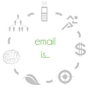 Growing your business is affordable when you send bulk email.