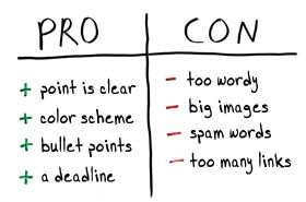 Pros and cons to follow when your sending bulk email.